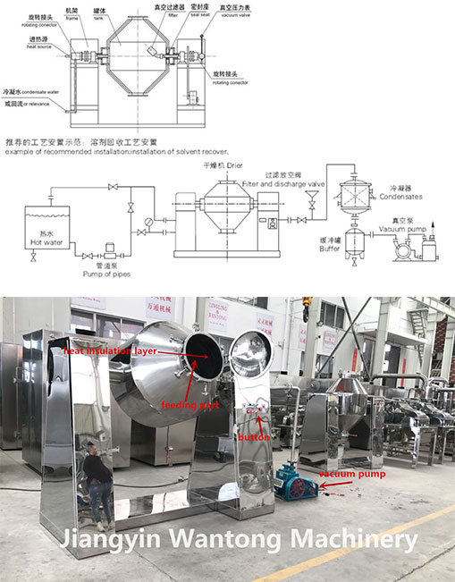 SZG Rotary Double Cone Vacuum Mixer Dryer