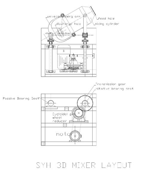 SHJ Vertical Mixer