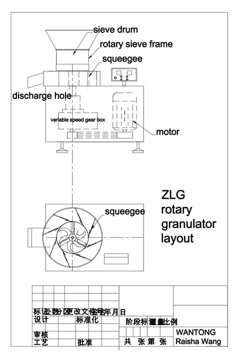 ZLG Rotary Press Roller Granulato