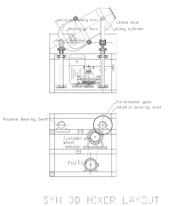 SYH 3-D Mixer